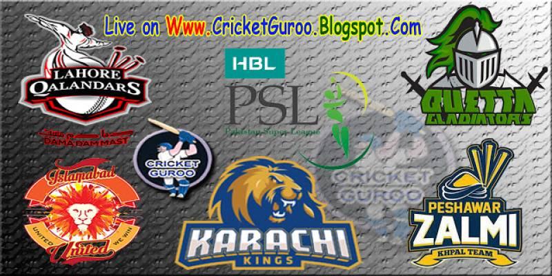 Karachi Kings beat Lahore Qalandars in PSL T20 second match