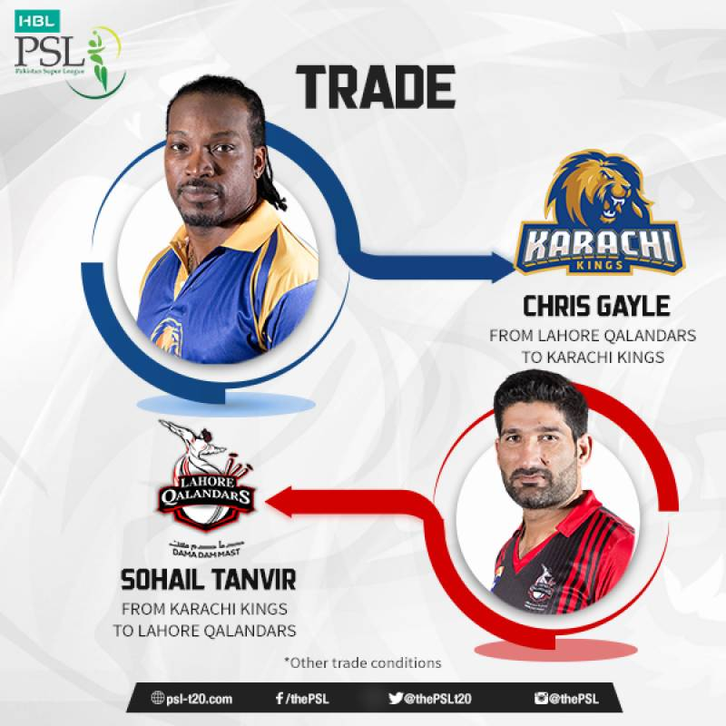 Gayle, Tanvir switch sides for upcoming PSL