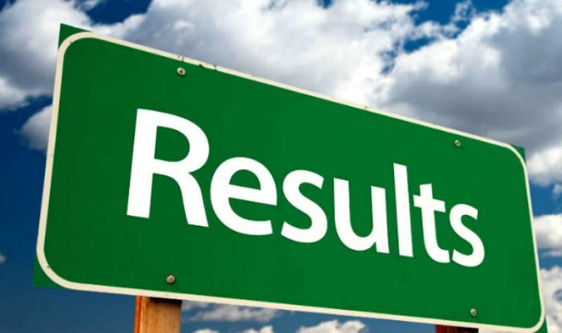 Punjab boards announce Intermediate Part-II 2017 results