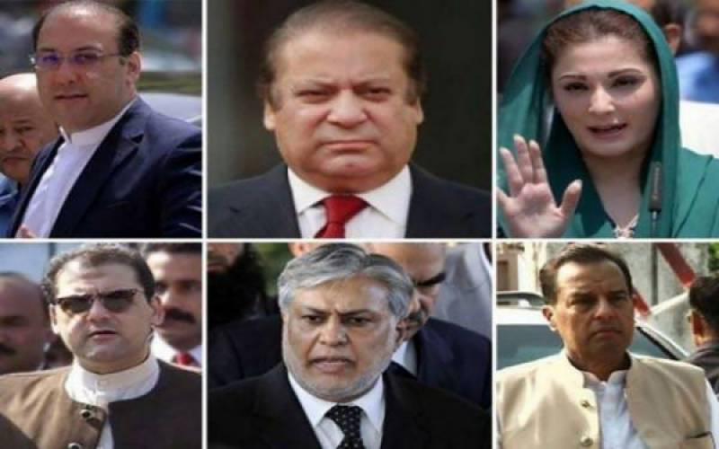 Judge hearing Sharifs' graft cases given three-year extension, notification issued