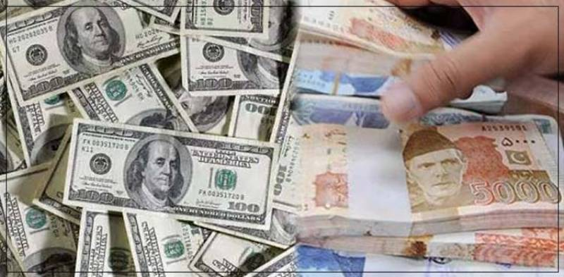 US dollar touches all-time high of Rs128.25 in interbank market