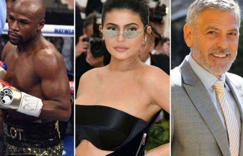 Forbes: Mayweather, George Clooney, Kylie Jenner named world's highest-paid entertainers