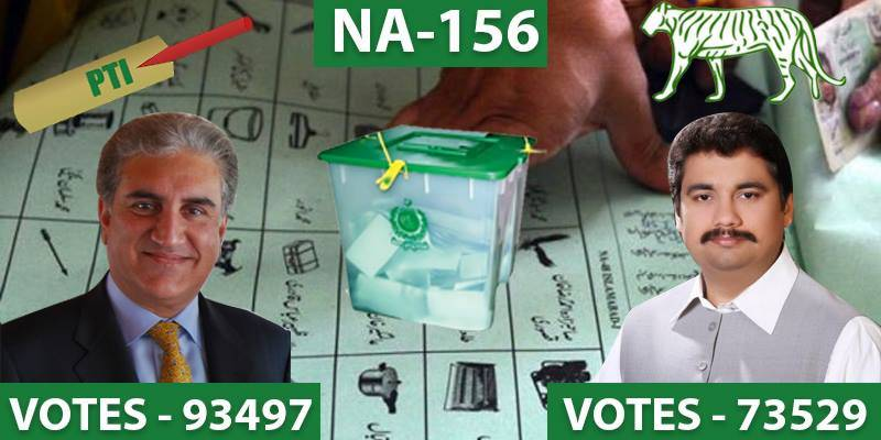 Shah Mehmood Qureshi wins first seat for PTI in Multan
