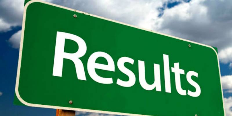 Lahore Board Intermediate Part-II Result 2018 Released (Check Results)