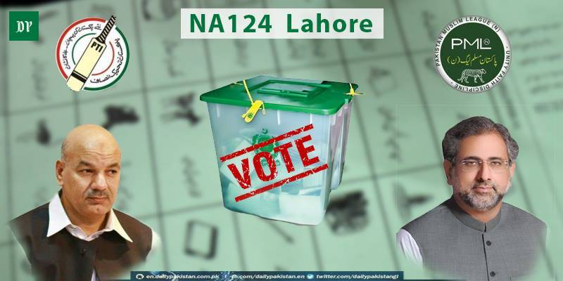 PML-N's Shahid Khaqan Abbasi secures NA-124 victory against PTI's Ghulam Mohiuddin Dewan