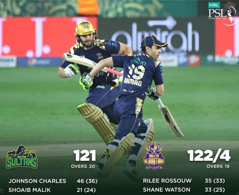 PSL 2019, Match 22: Quetta Gladiators beat Multan Sultans by 6 wickets