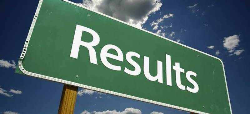 Inter (Part-1) results 2019 on Wednesday