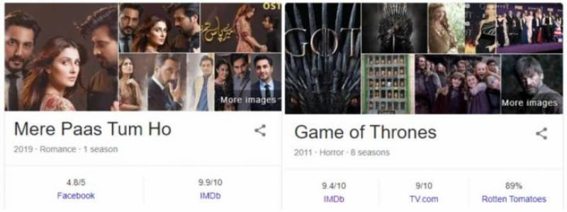 Mere Paas Tum Ho scores more IMDB rating than Game of Thrones