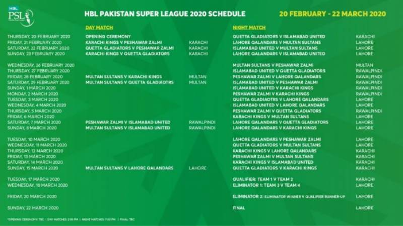 PCB announces PSL 2020 schedule, match dates & timings