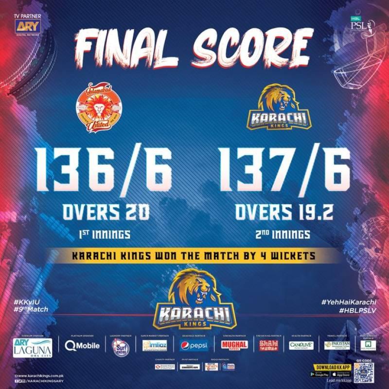 PSL2020, Match 28 – Karachi Kings beat Islamabad United by 4 wickets