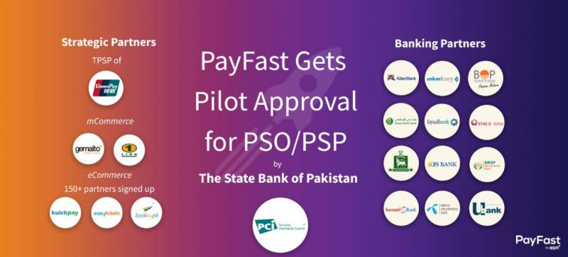 "SBP grants approval for pilot operation to APPS for eCommerce payment gateway ""PayFast"""