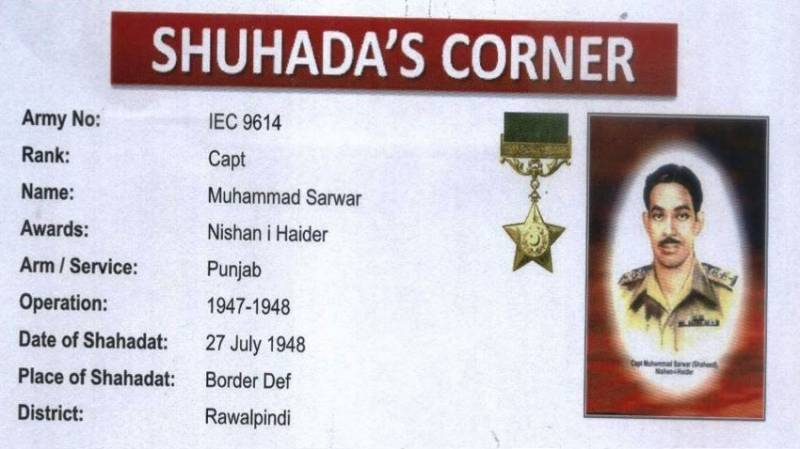 Pakistan's first Nishan-e-Haider recipient remembered on martyrdom anniversary