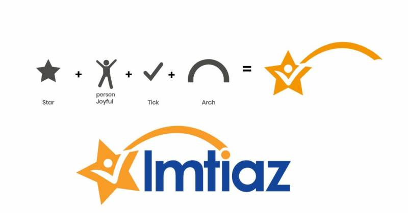Imtiaz Super Market Revolutionizes Itself With A New Outlook