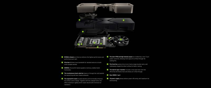 NVIDIA Announces RTX 3000 series