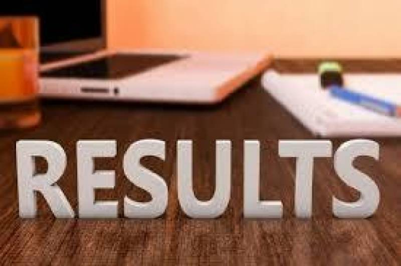 Date announced for FA, FSC results 2020 in Punjab