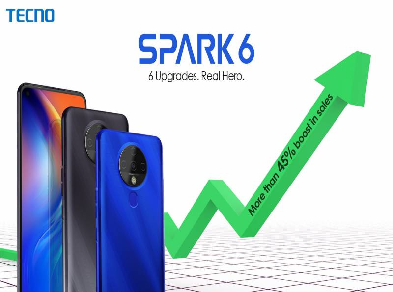 TECNO's third quarter sales for 2020 goes up with Spark 6