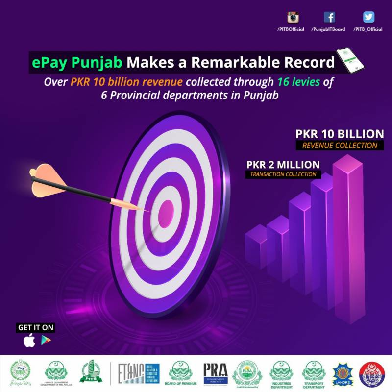 2 million beneficiaries across Punjab pay over PKR 10 billion in taxes through e-Pay Punjab app