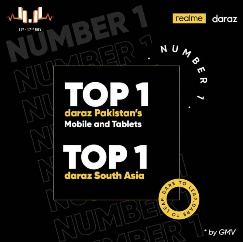 Realme Pakistan ranked the Top 1 smartphone brand (GMV) in mobile & tablets category for Daraz 11 11 Sale