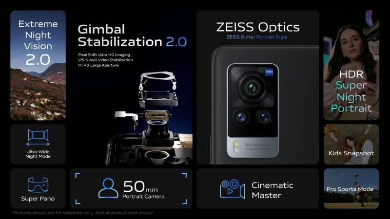 vivo X60 Pro Redefines Mobile Photography with the vivo ZEISS Co-Engineered Imaging System