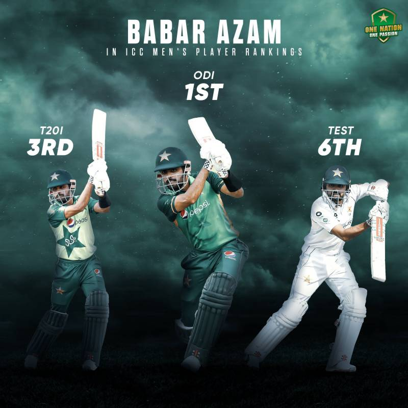 Babar Azam reacts to becoming No.1 ODI batsman in the world (VIDEO)