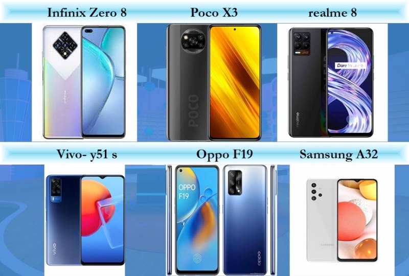 Buy the best phone within your budget of PKR 40,000