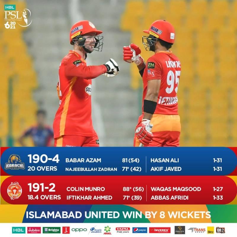 PSL 2021 – Colin, Iftikhar power Islamabad United to 8-wicket win over Karachi Kings