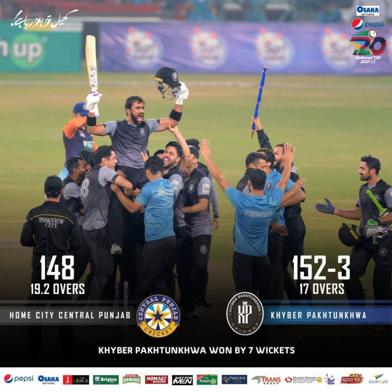 KP lift National T20 Cup 2021 trophy