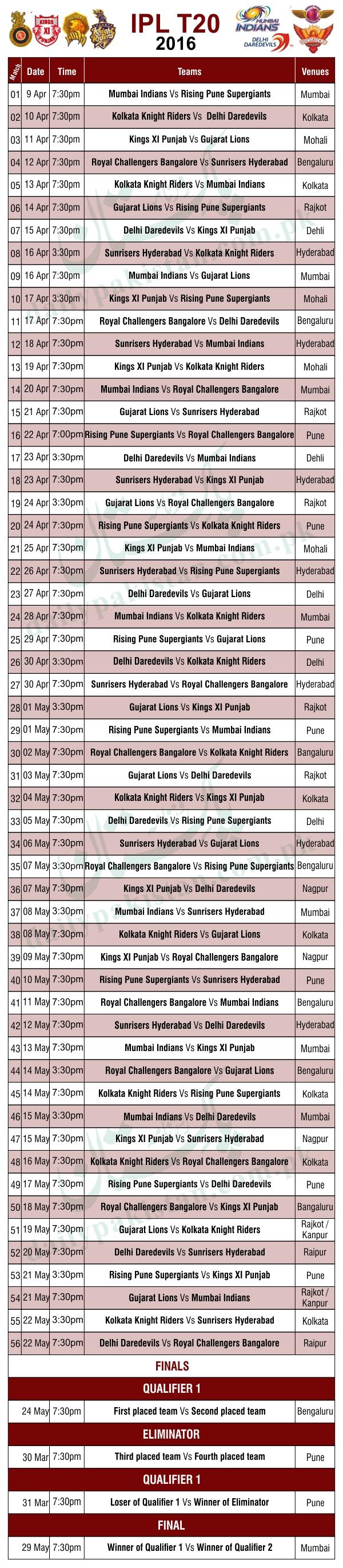 IPL- Schedule